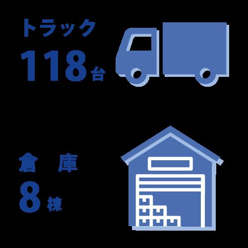トラック118台 倉庫8棟
